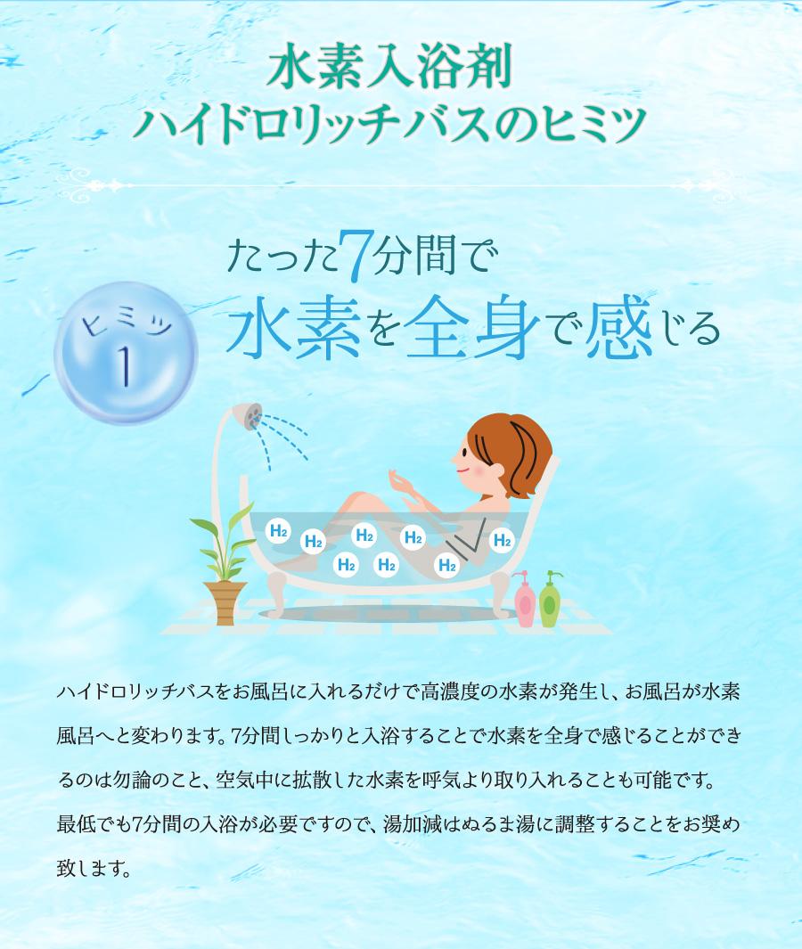 水素入浴剤ハイドロリッチバスのヒミツ たった7分間で水素を全身で感じる ハイドロリッチバスをお風呂に入れるだけで高濃度の水素が発生し、お風呂が水素風呂へと変わります。7分間しっかりと入浴することで水素を全身で感じることができるのは勿論のこと、空気中に拡散した水素を呼気より取り入れることも可能です。最低でも7分間の入浴が必要ですので、湯加減はぬるま湯に調整することをお奨め致します。